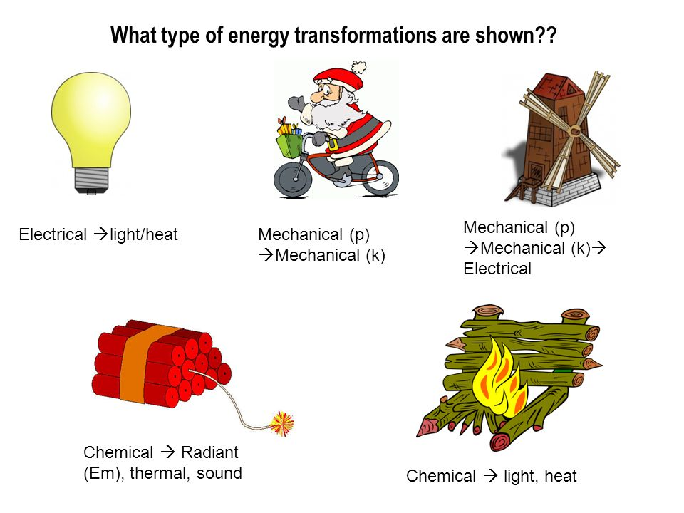 What type of energy transformations are shown