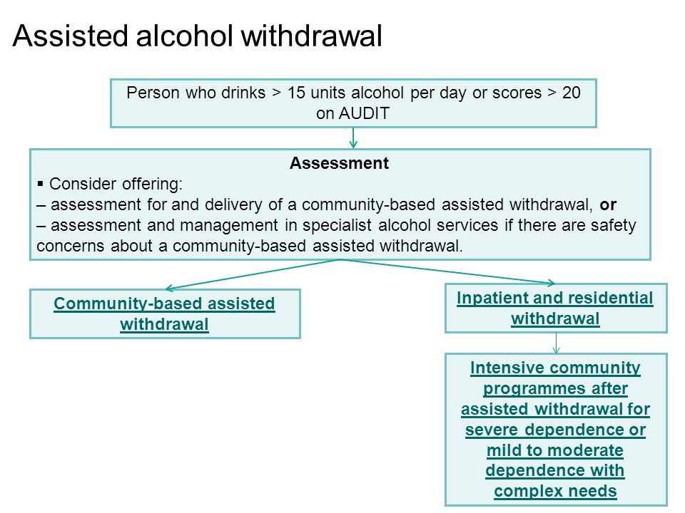 Assisted alcohol withdrawal