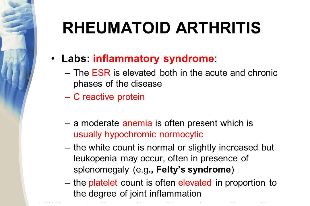 c reactive protein rheumatoid arthritis