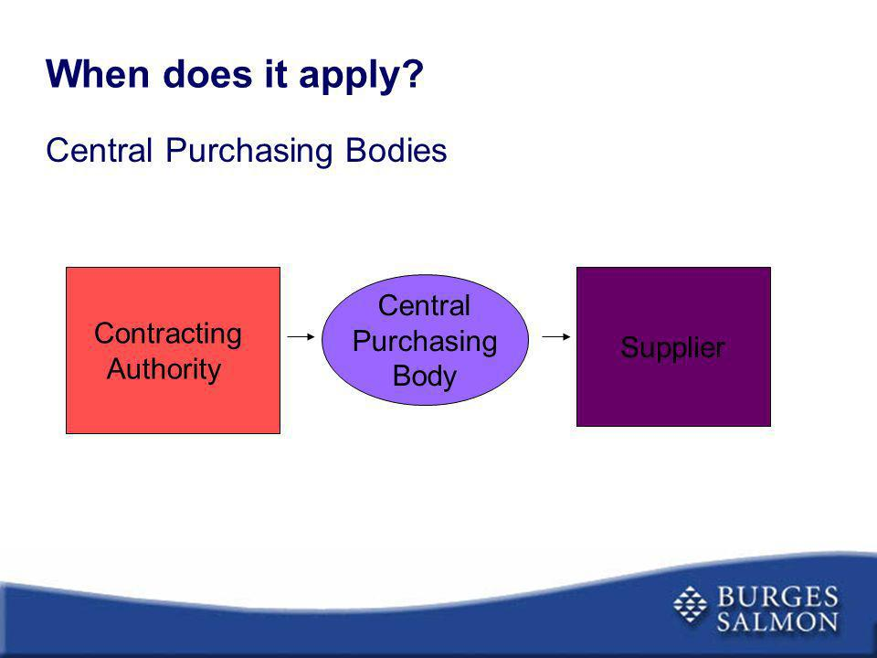 When does it apply Central Purchasing Bodies Contracting Authority