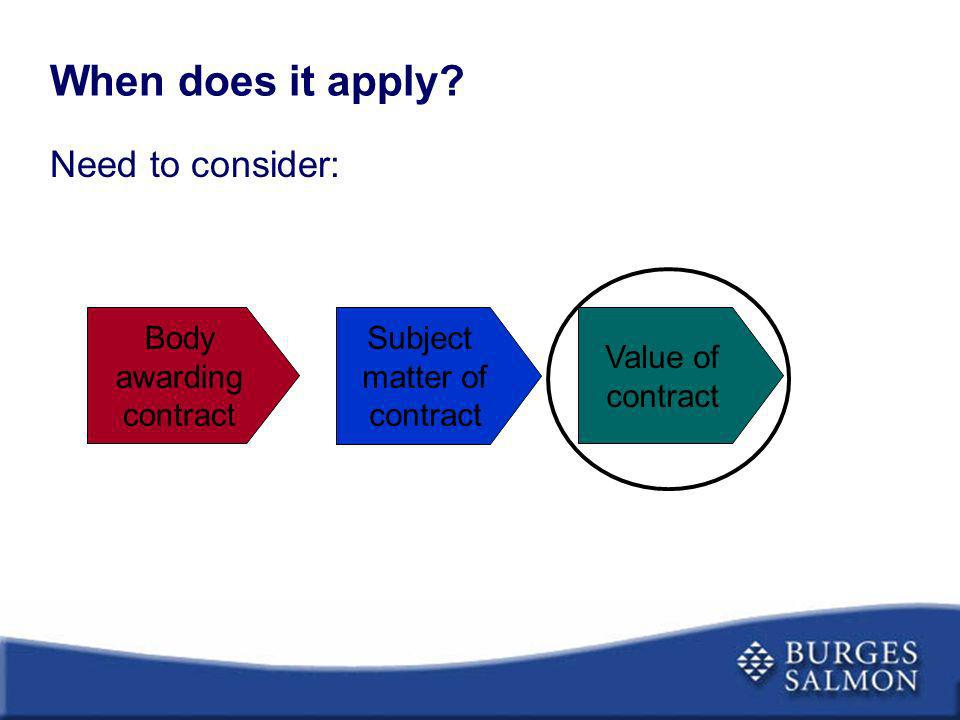 When does it apply Need to consider: Body awarding contract Subject