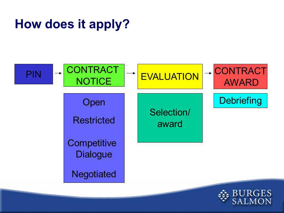 How does it apply CONTRACT CONTRACT PIN EVALUATION NOTICE AWARD Open