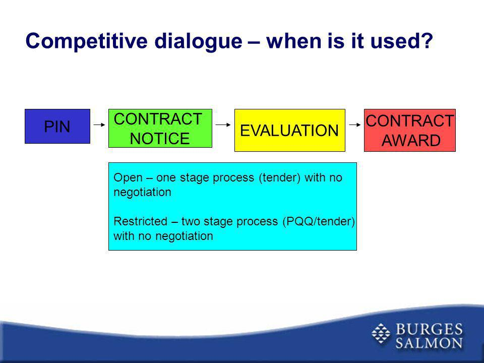Competitive dialogue – when is it used