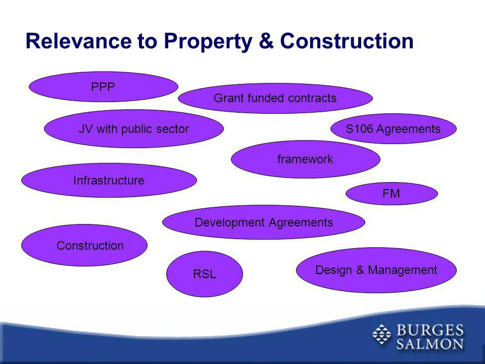Relevance to Property & Construction
