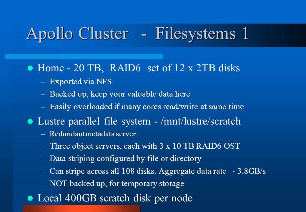 Apollo Cluster - Filesystems 1