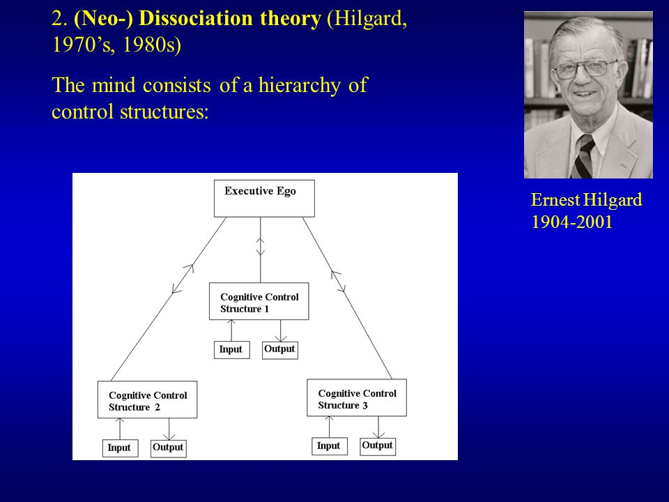 2. (Neo-) Dissociation theory (Hilgard, 1970's, 1980s)