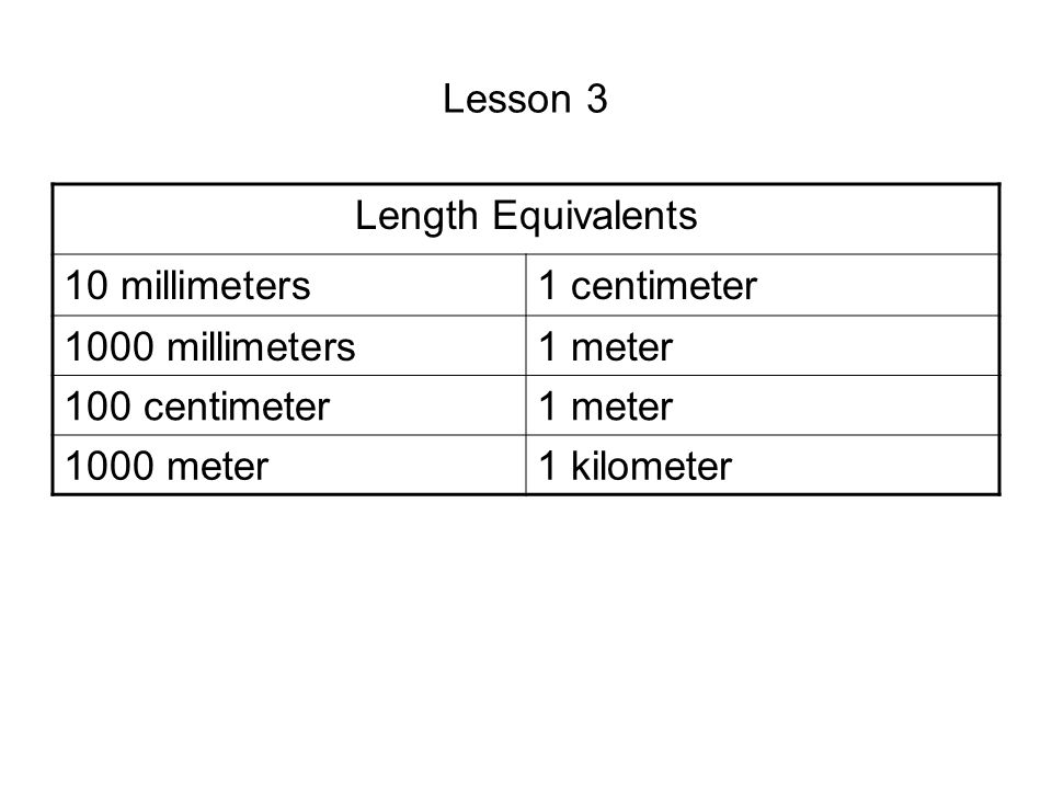The metric system ppt download for Millimeters to meters