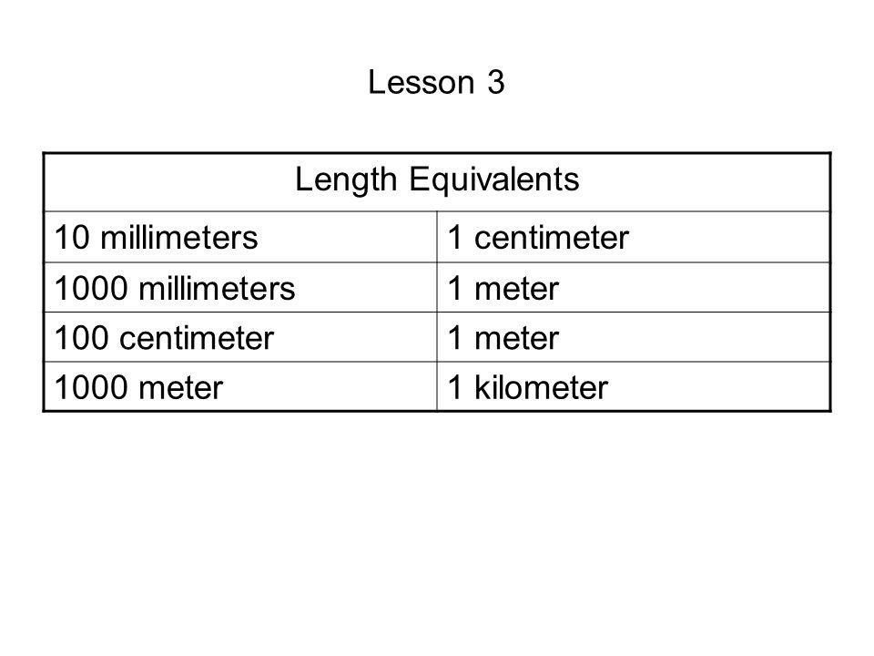 millimeters to centimeter popflyboys