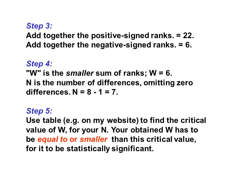 Step 3: Add together the positive-signed ranks. = 22. Add together the negative-signed ranks. = 6.