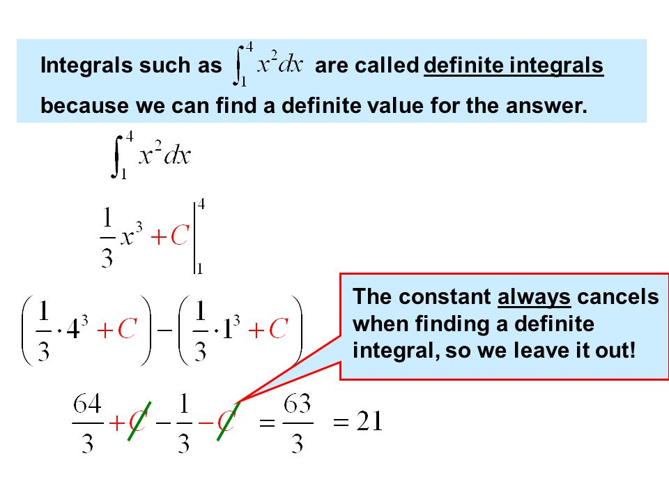 Integrals such as are called definite integrals because we can find a definite value for the answer.