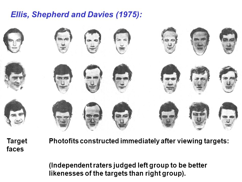 Ellis, Shepherd and Davies (1975):