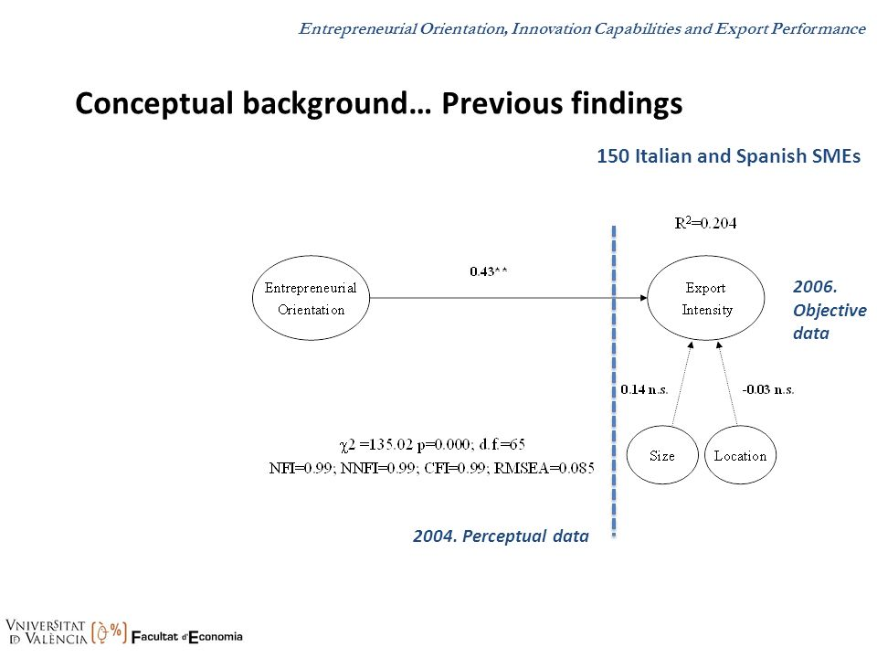 Conceptual background… Previous findings