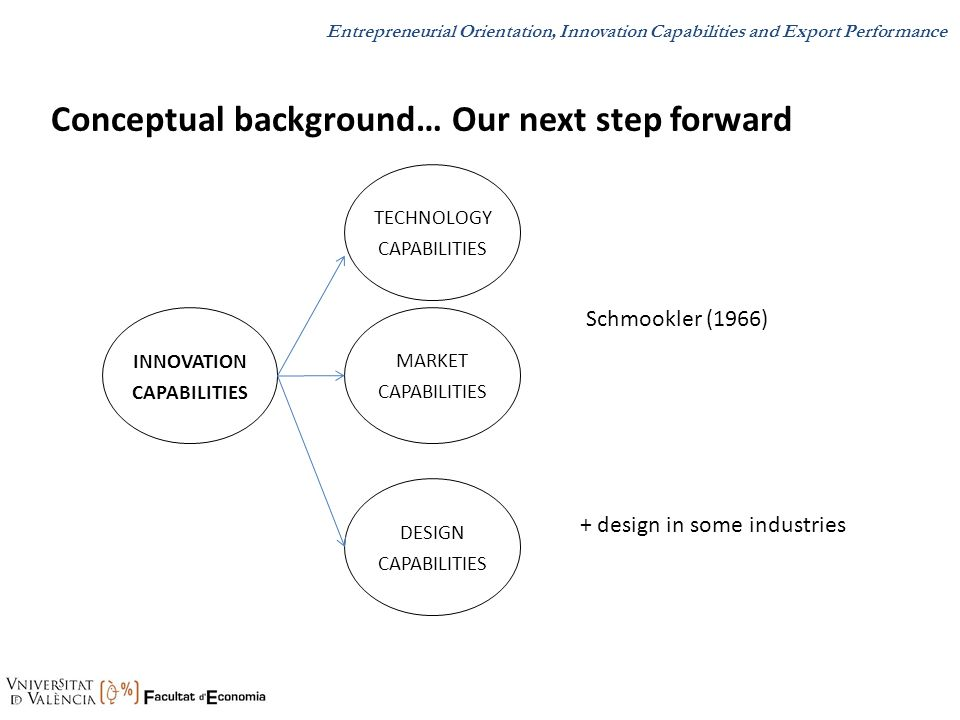 Conceptual background… Our next step forward