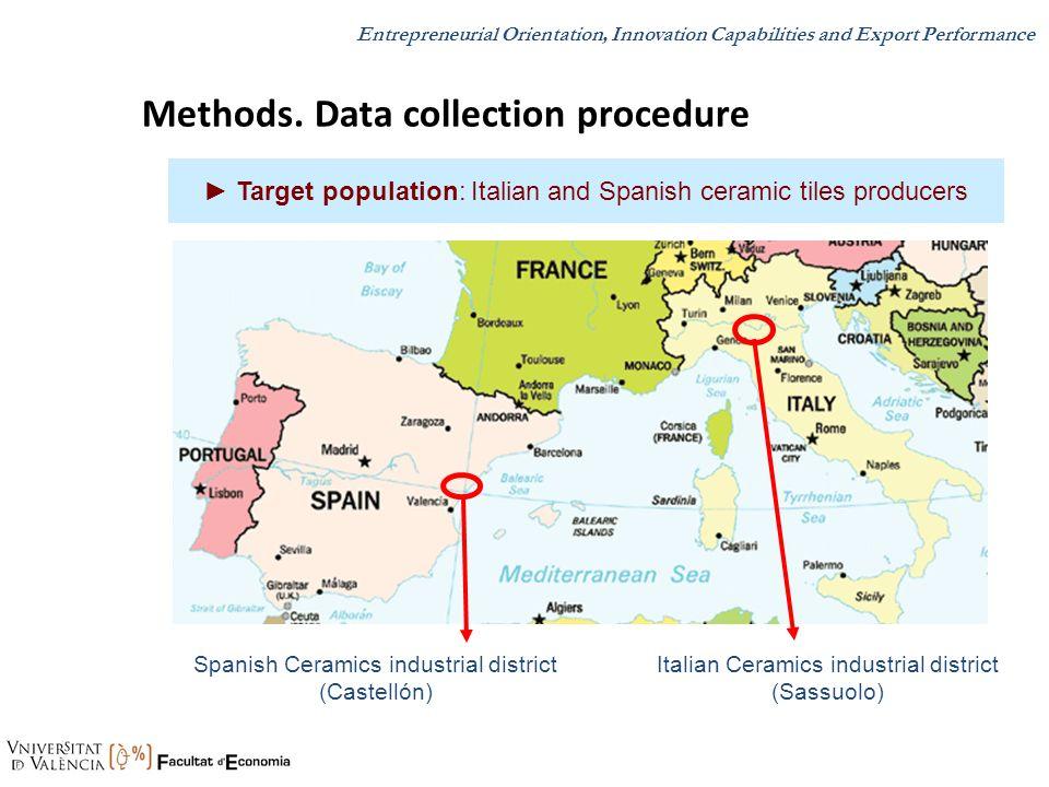 Methods. Data collection procedure