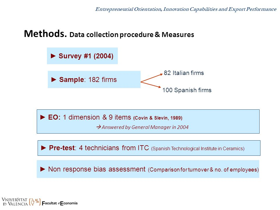 Methods. Data collection procedure & Measures