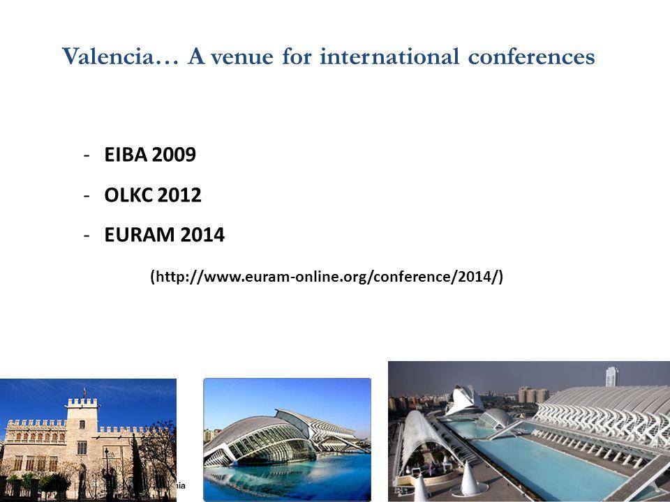 Valencia… A venue for international conferences