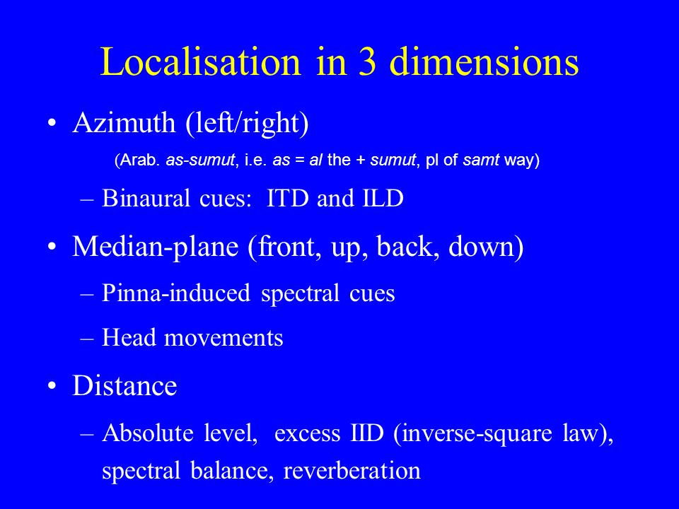 Localisation in 3 dimensions