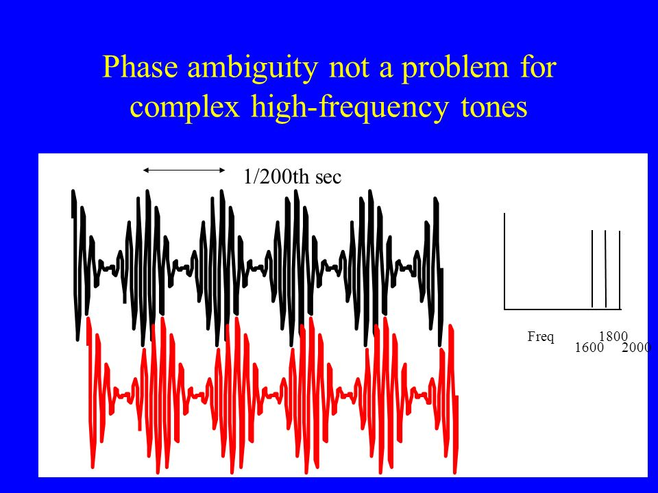 Phase ambiguity not a problem for complex high-frequency tones