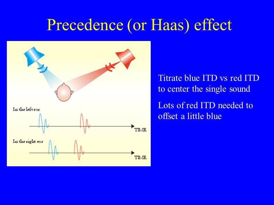 Precedence (or Haas) effect