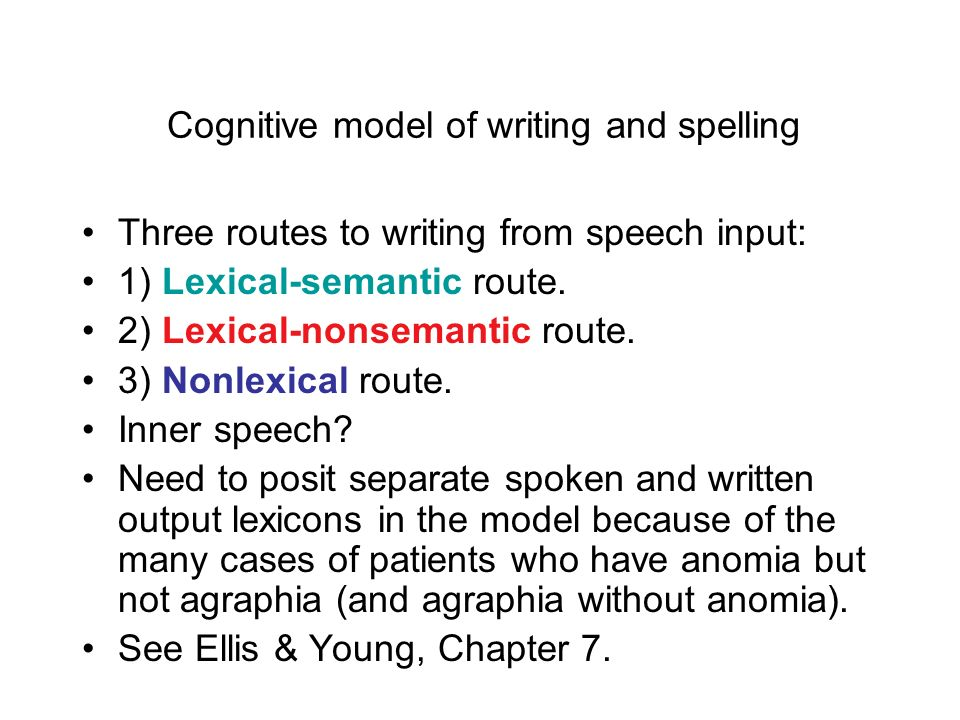 Cognitive model of writing and spelling