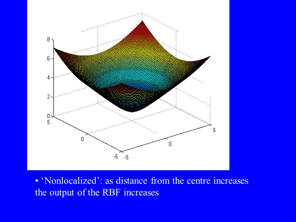 'Nonlocalized': as distance from the centre increases the output of the RBF increases