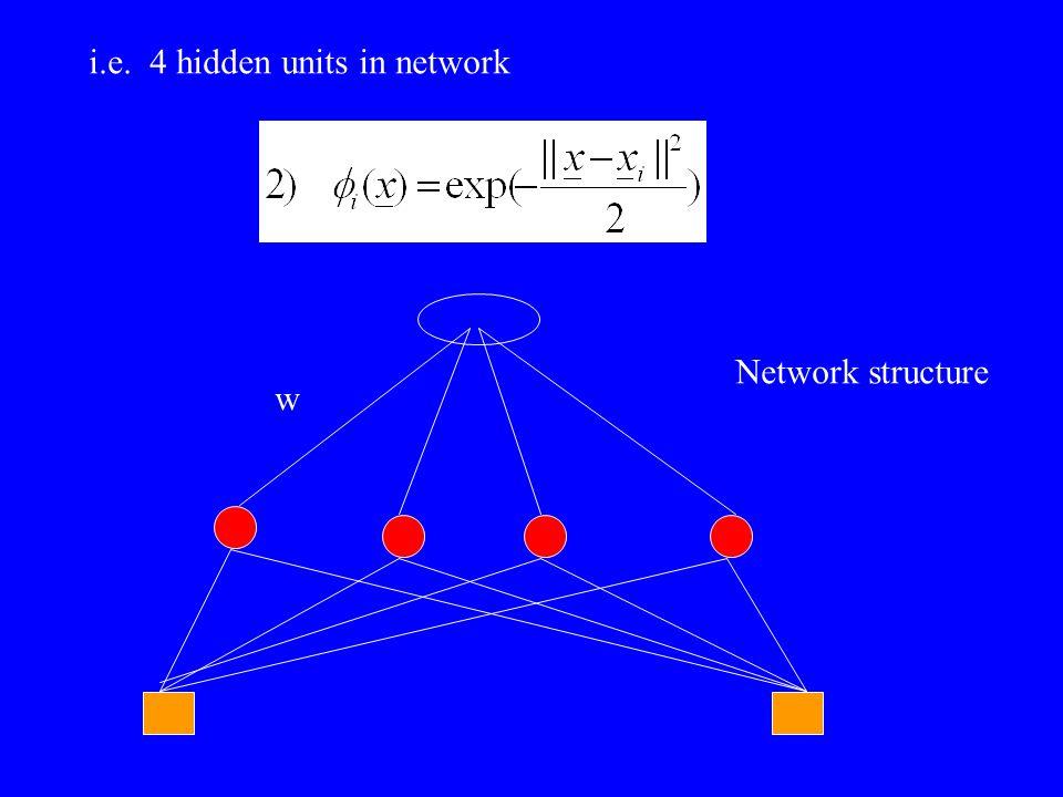 i.e. 4 hidden units in network
