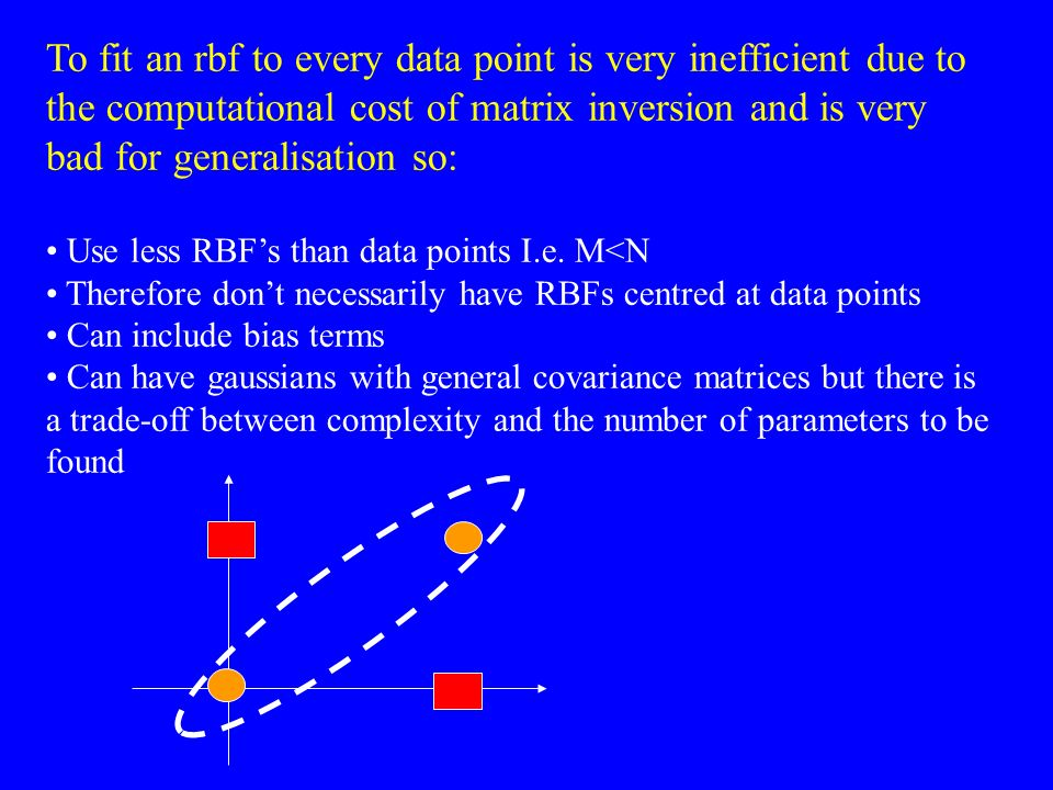 To fit an rbf to every data point is very inefficient due to the computational cost of matrix inversion and is very bad for generalisation so: