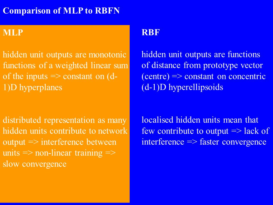 Comparison of MLP to RBFN