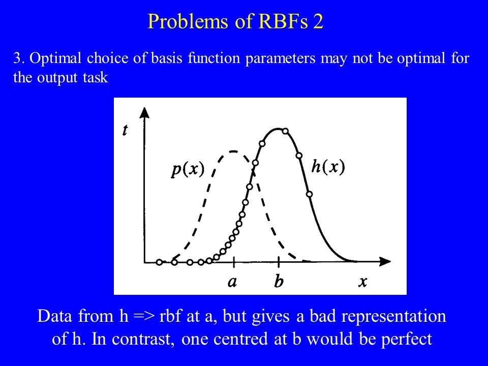 Problems of RBFs 2 3. Optimal choice of basis function parameters may not be optimal for the output task.