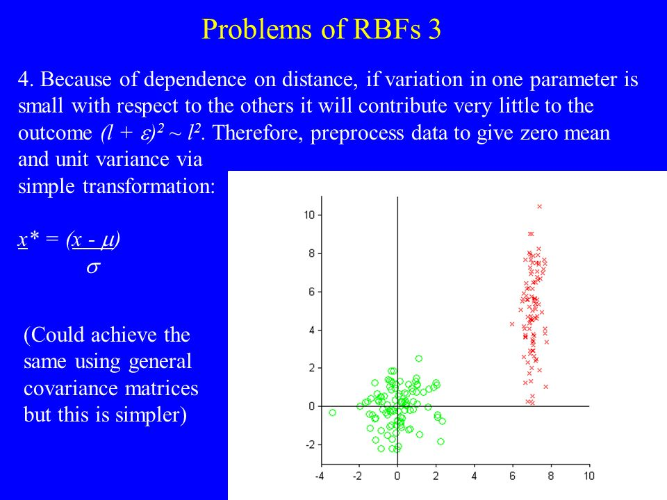 Problems of RBFs 3