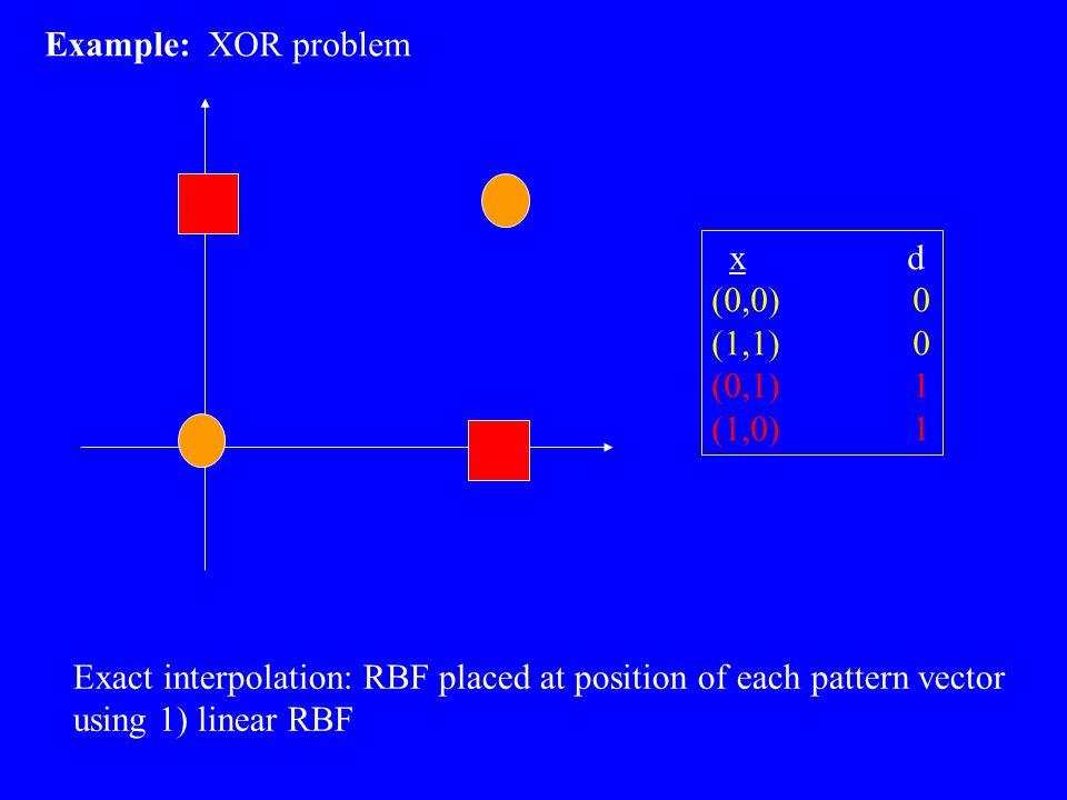 Example: XOR problem x d. (0,0) 0. (1,1) 0. (0,1) 1.
