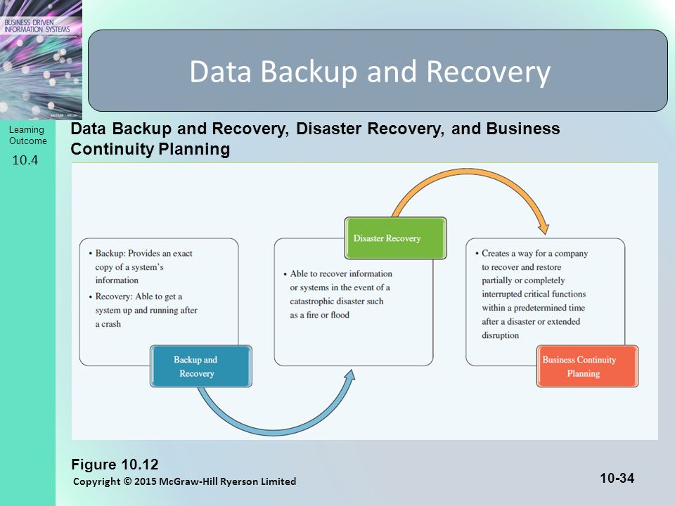 Database backup and disaster recovery essay