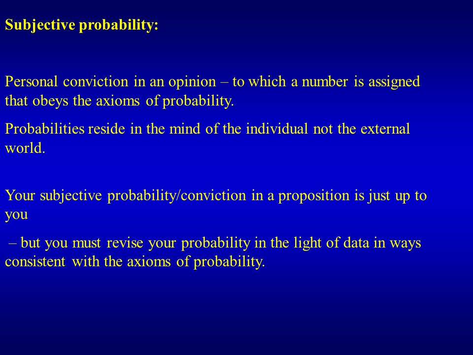 Subjective probability: