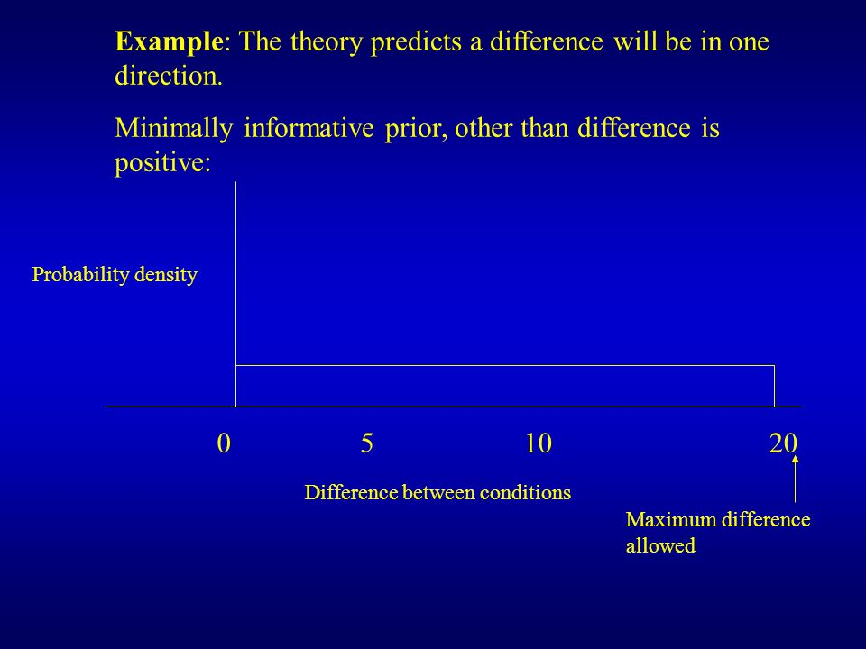 Example: The theory predicts a difference will be in one direction.
