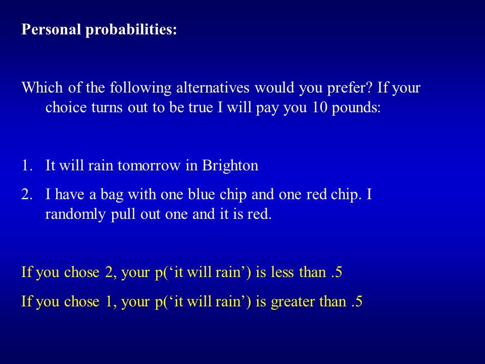 Personal probabilities: