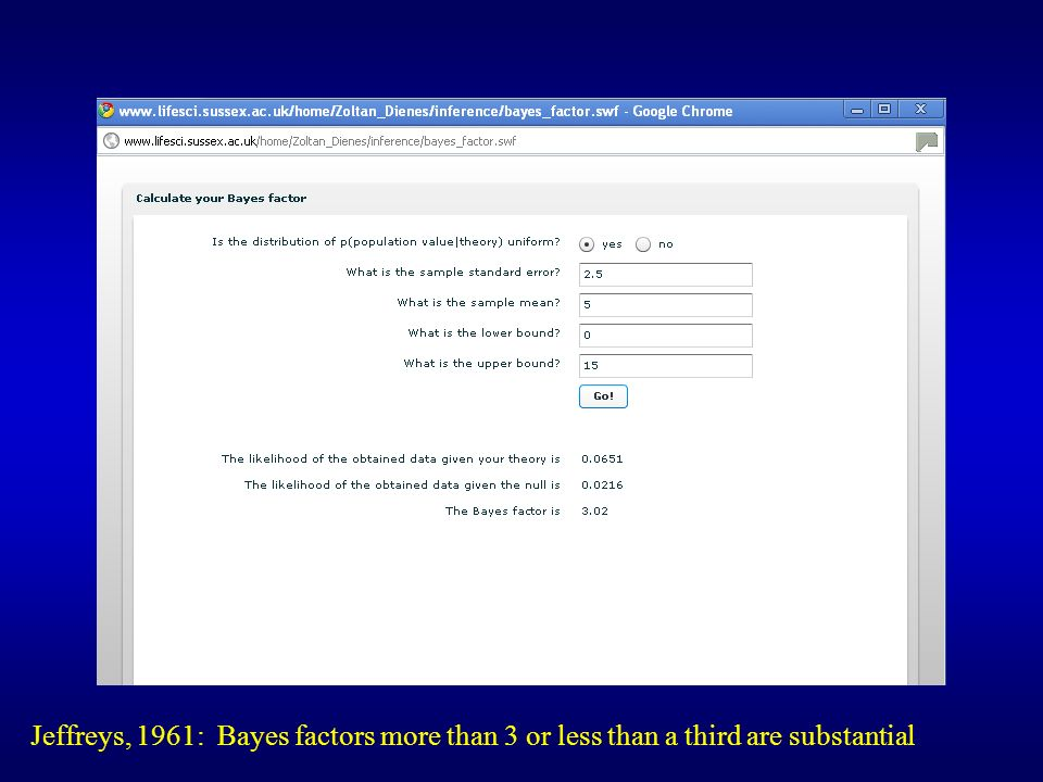 Jeffreys, 1961: Bayes factors more than 3 or less than a third are substantial