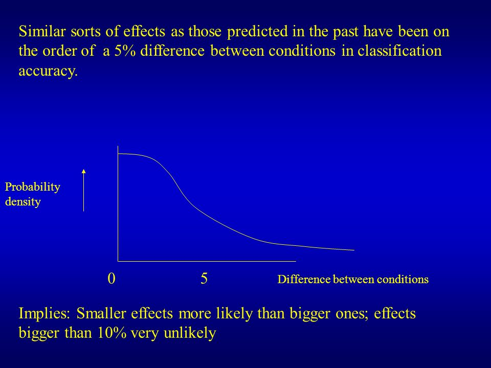 Similar sorts of effects as those predicted in the past have been on the order of a 5% difference between conditions in classification accuracy.
