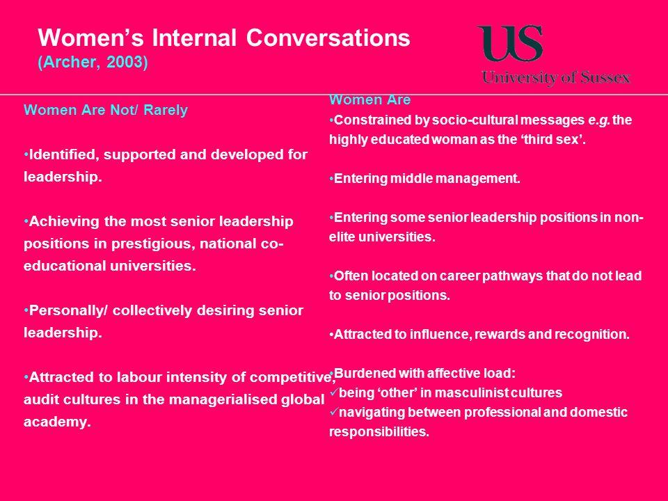 Women's Internal Conversations (Archer, 2003)
