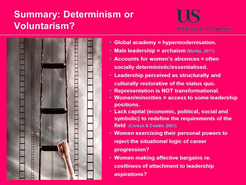 Summary: Determinism or Voluntarism