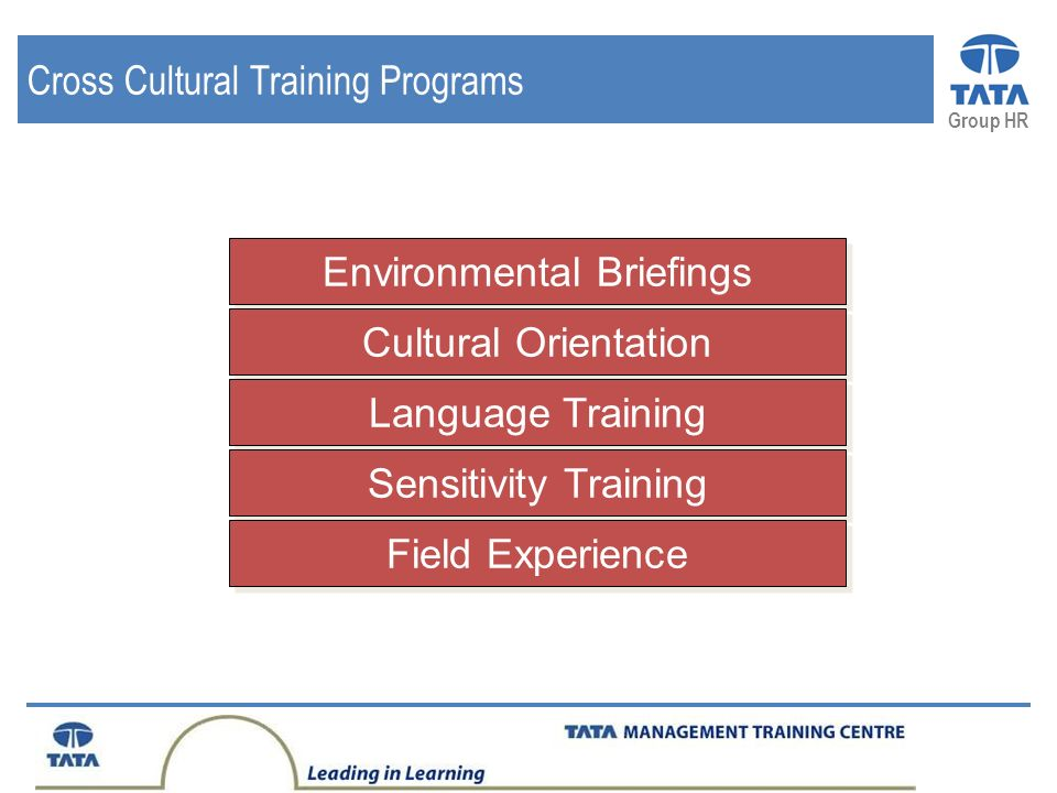 What Is Cross Cultural Management?
