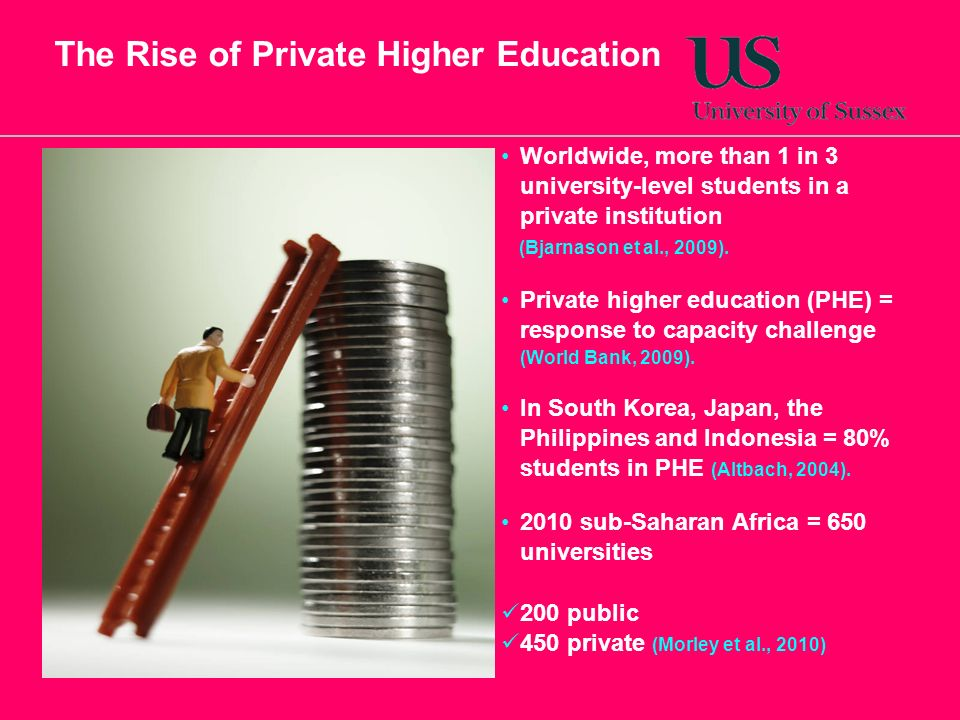 The Rise of Private Higher Education