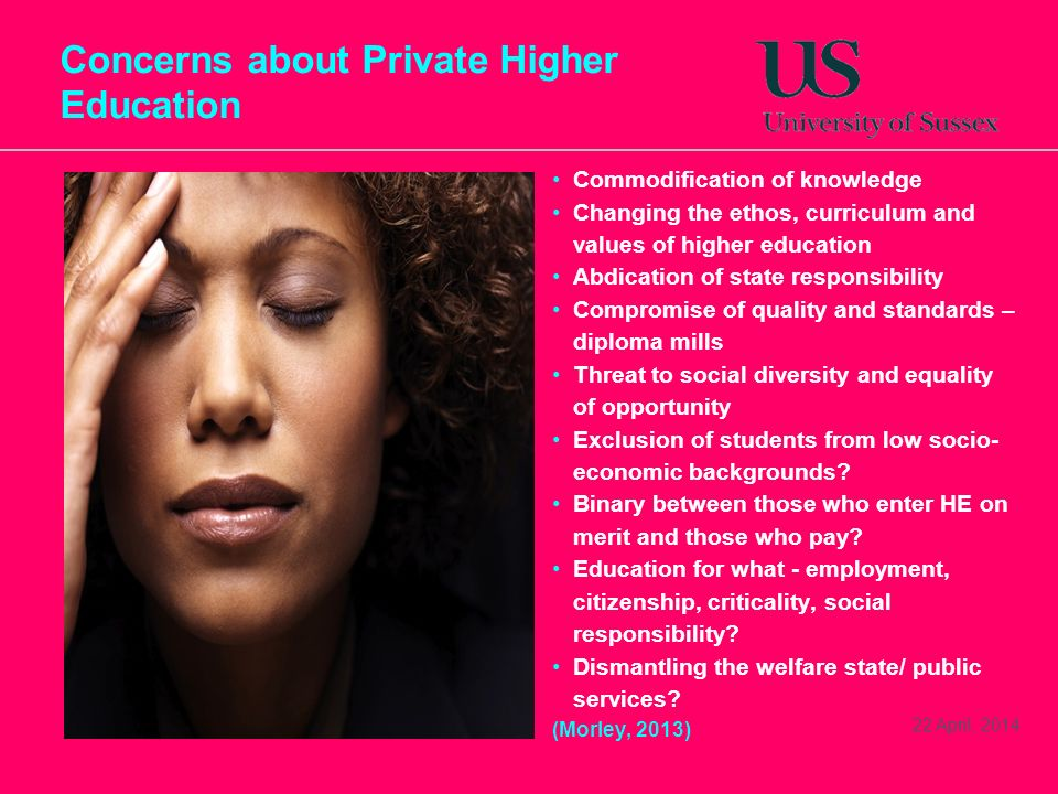 Concerns about Private Higher Education