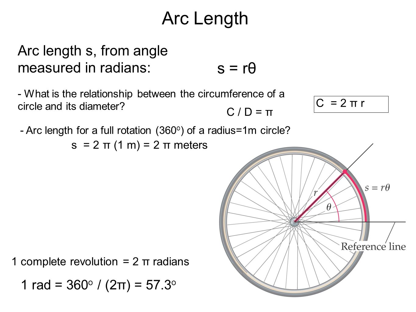 relationship of arc length to angle