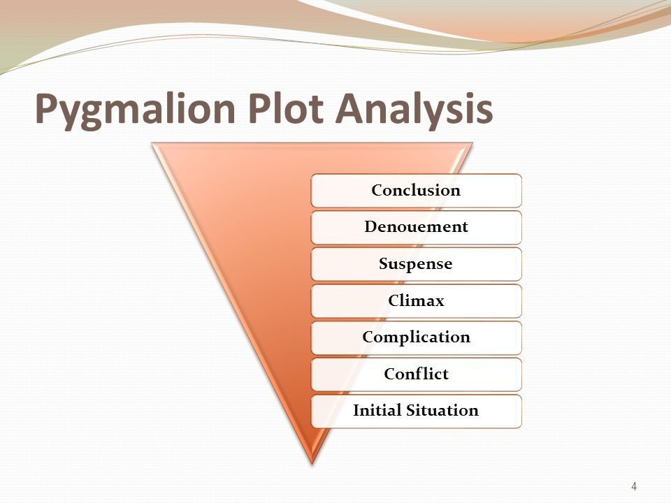 plot of pygmalion Marxist review of pygmalion by shaw uploaded by s niknejad a flower girl duchess marxism analysis of pygmalion by george.