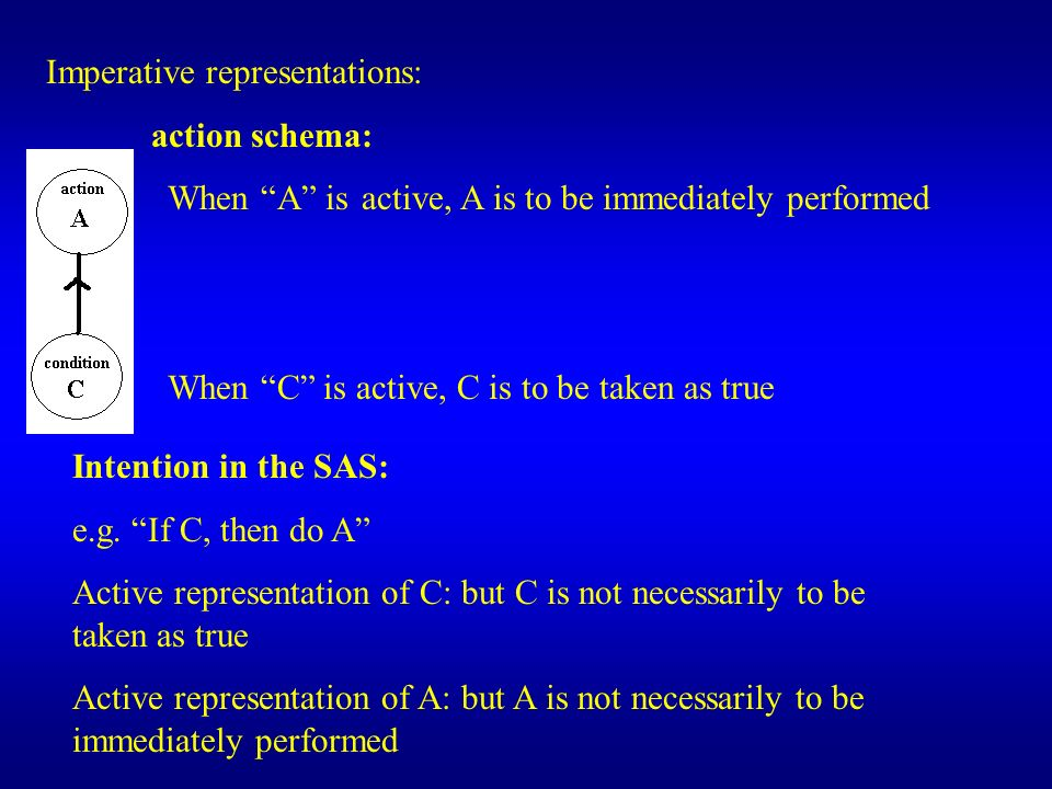 Imperative representations: