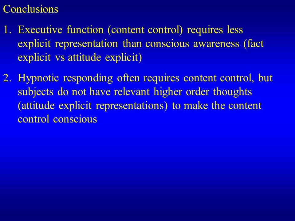 Conclusions Executive function (content control) requires less explicit representation than conscious awareness (fact explicit vs attitude explicit)