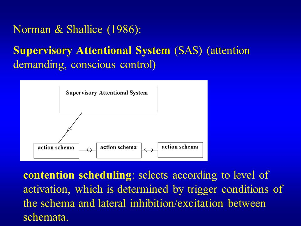 Norman & Shallice (1986): Supervisory Attentional System (SAS) (attention demanding, conscious control)