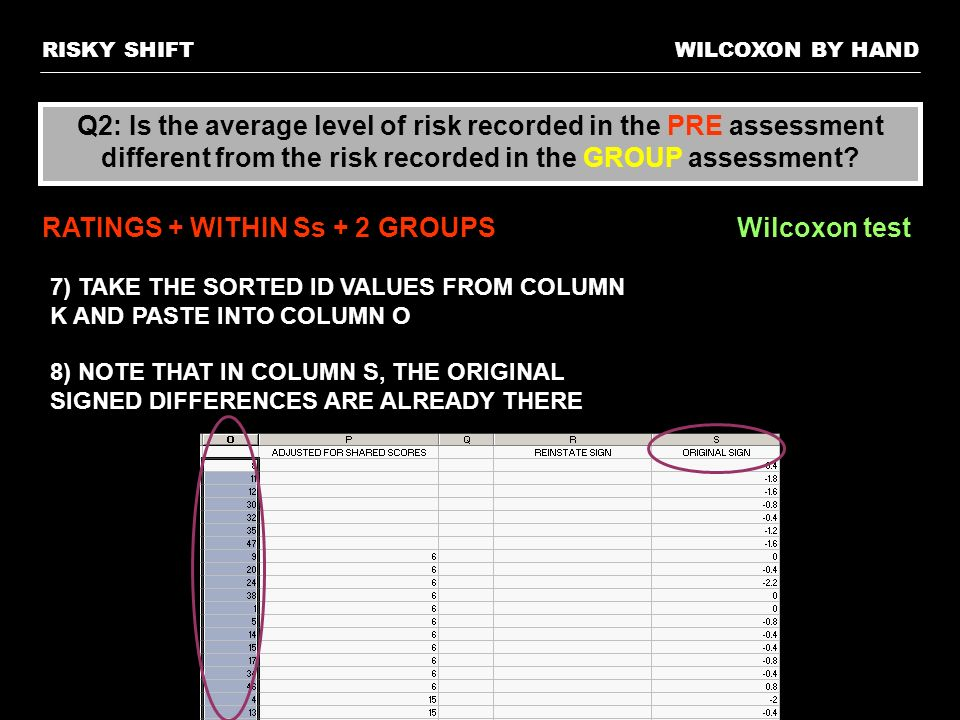 RATINGS + WITHIN Ss + 2 GROUPS Wilcoxon test