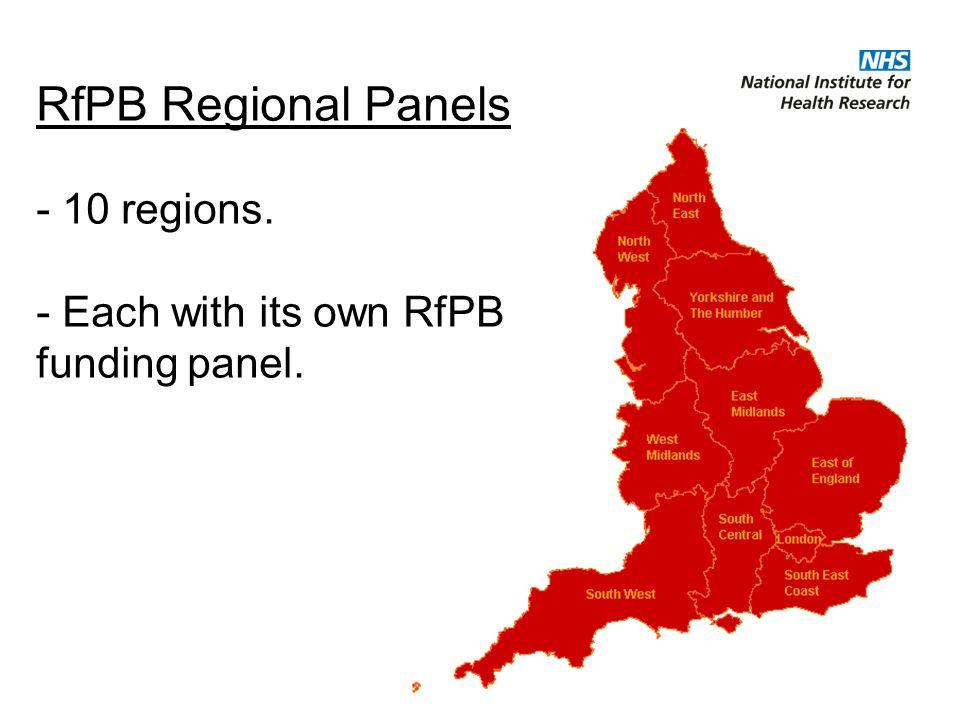 RfPB Regional Panels - 10 regions