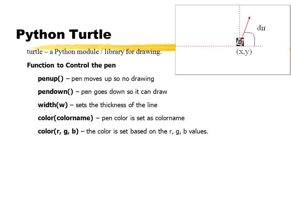 Bresenham Line Drawing Algorithm Using Opengl : Thick line drawing algorithm in python imagedraw